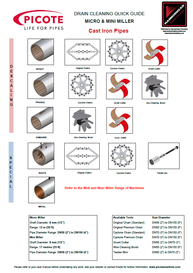 Parts Manuals HammerHead Trenchless Equipment